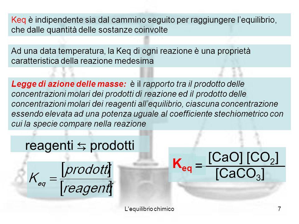 reagenti ⇆ prodotti [CaO] [CO2] Keq [CaCO3] =